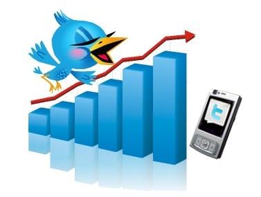 encuestas twitter sms