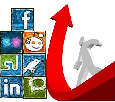 importancia de redes sociales