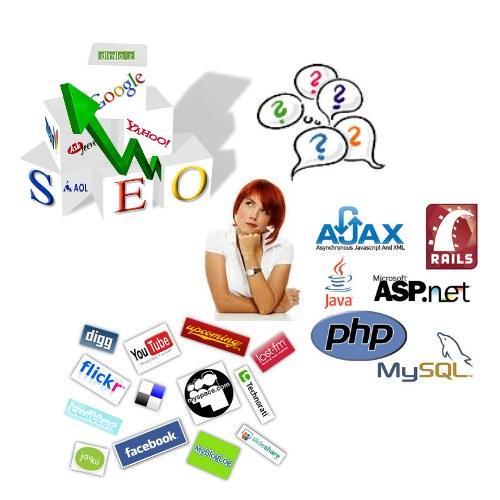 seo social web