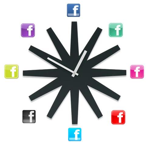 estudio tiempo facebook