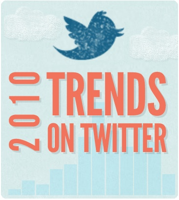 twitter popular 2010
