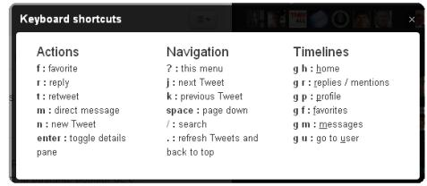 twitter keyboard shortcut