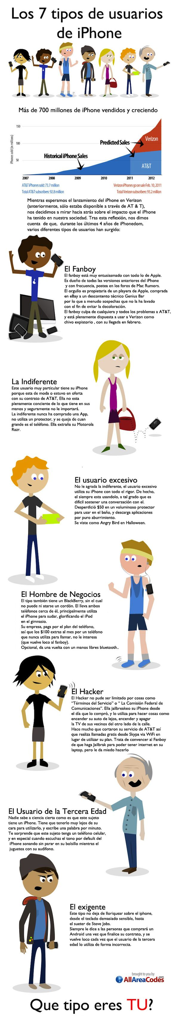 infografia iphone