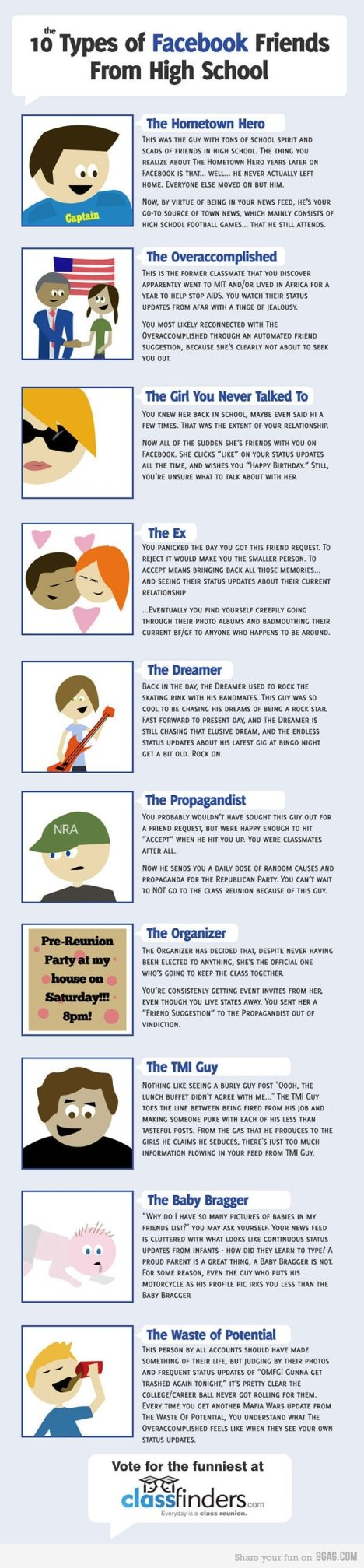 infografia tipo de amigos
