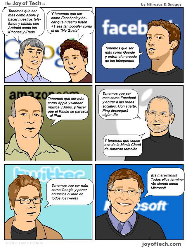 innovacion facebook google microsoft apple