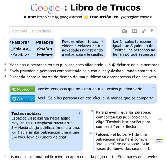Trucos tips google plus