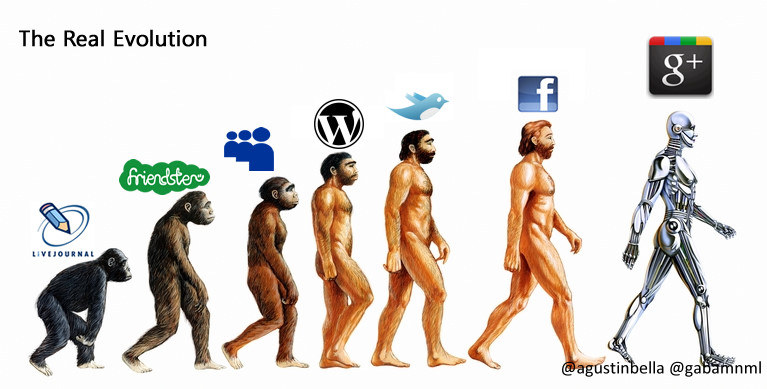 google + plus evolution