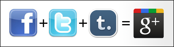 google + plus facebook twitter