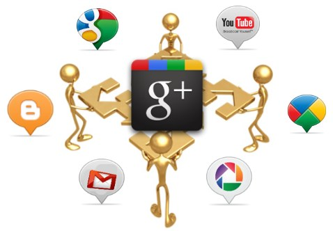 potencial google plus