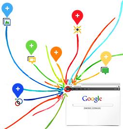 Google plus grafico