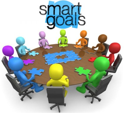 aplicacion web metas 101 smart goals