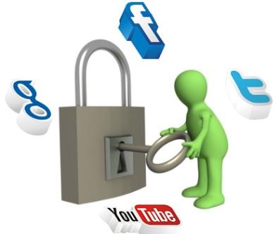 contraseñas password seguridad privacidad
