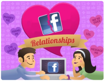 relaciones amorosas impacto efectos facebook