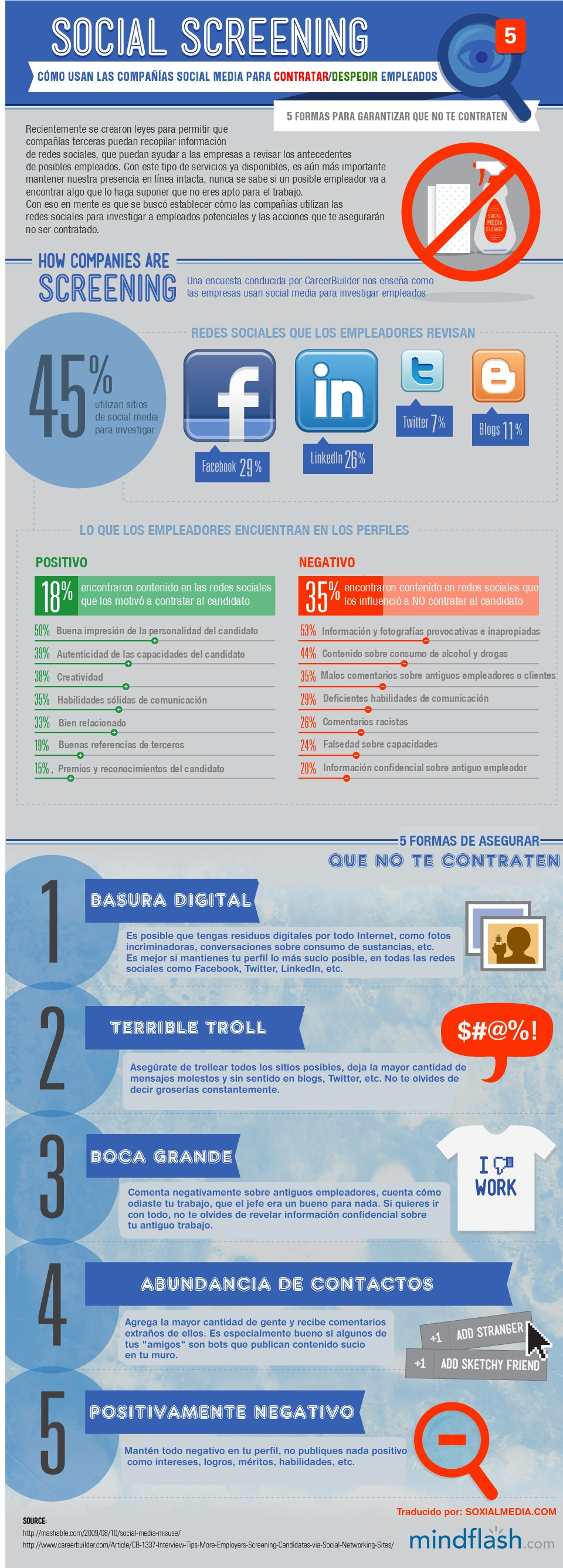 antecedentes reputacion en linea redes sociales empleadores trabajo