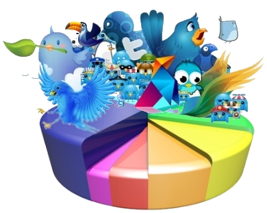 twitter estadisticas infografia usuarios comparten enlaces tweets