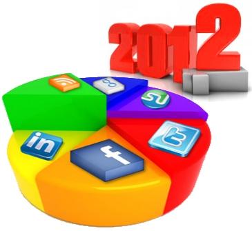 popular contenido compartir redes sociales 2012 infografia
