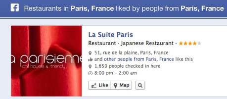 restaurantes paris facebook graph